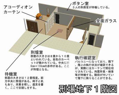 刑場地下1階図